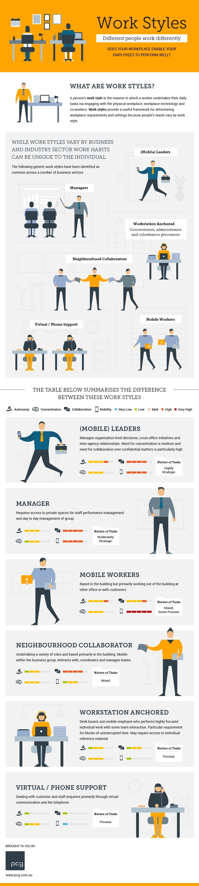 work-style-infographic.jpg
